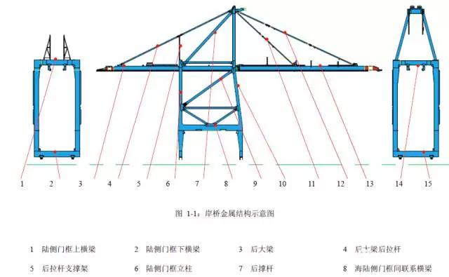 其中主起升结构图如下